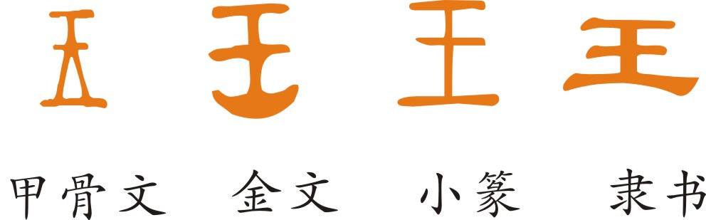 王字的甲骨文,金文,小篆,隶书的写法是什么,请给我图片,谢谢!