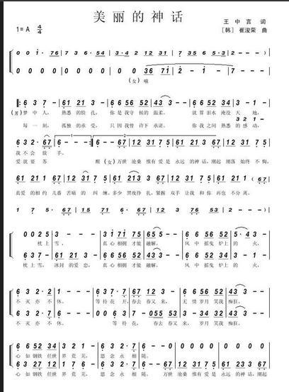 展开全部 美丽的神话-笛子曲谱,原曲是a调,最高音1(上一点),最低音5
