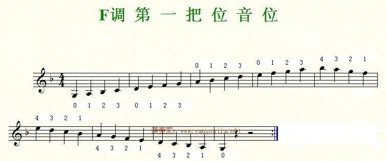 开赛小提琴练习曲第24首的跳弓怎么拉图片