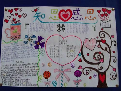 小学生《感恩在心,感谢在行》主题手抄报图片,资料.