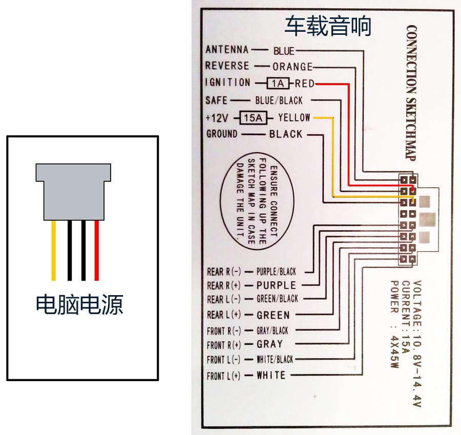 用电脑电源给汽车音响供电,线路怎么接?