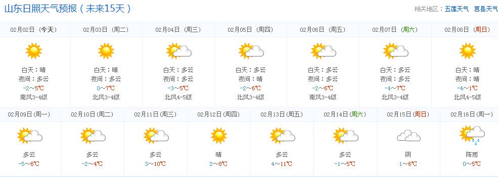 山东天气预报一周15天