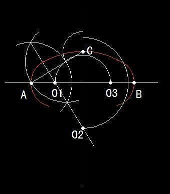 知道圆的一般方程求半径和圆心坐标的公式图片