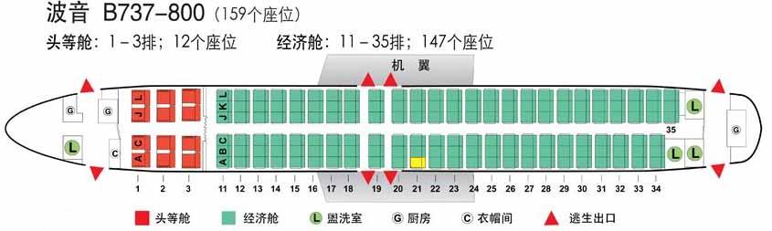 展开全部 国航的ca1505航班,采用的机型是73l(也就是有12个头等舱