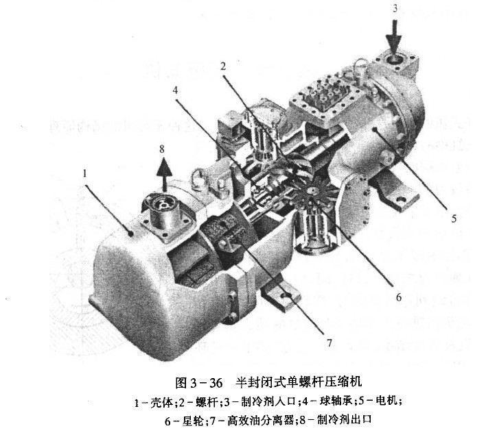 发动机活塞结构图