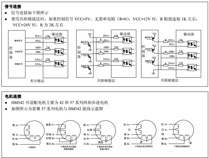 雷赛步进电机驱动器接线问题