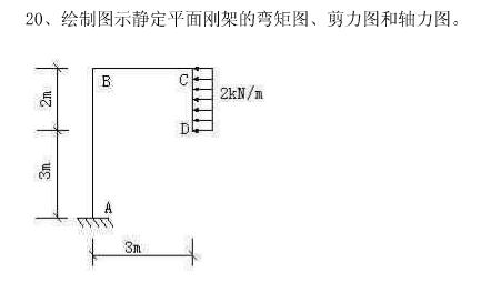 静定刚架题_绘制图示静定平面刚架的弯矩图,剪力图和轴力图.