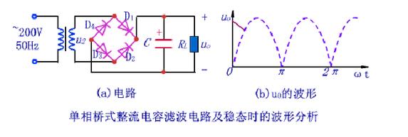 桥式整流 电容滤波在整流电路中 电容的变化会引起
