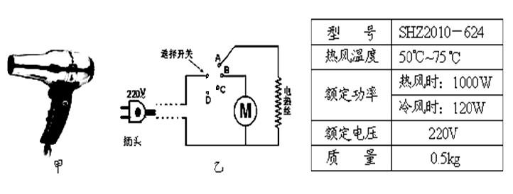 电路图,请你仔细观察,然后解决下列问题:(6分)(1)电吹风吹冷风时,开关