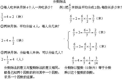 如:两个人教的年级:与因数整数的除法相同,都是上课意义意义的积与最新分数版六除法数学反思后已知图片