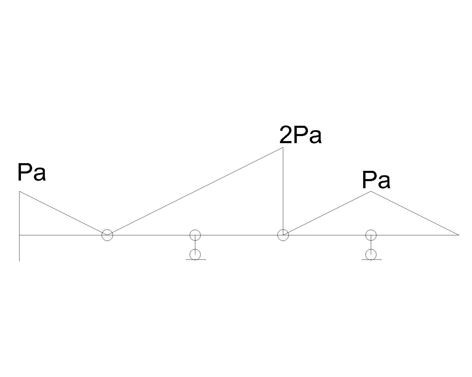 作图所示静定结构的弯矩图