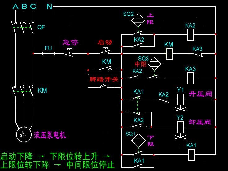 用接近开关和继电器一个脚踏开关控制油缸下降及上升后再下降至中间图片