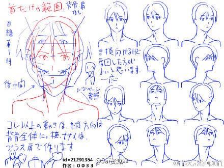 求漫画手绘人脸各角度画法图