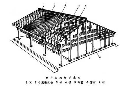古代房屋构造的描写?要详细