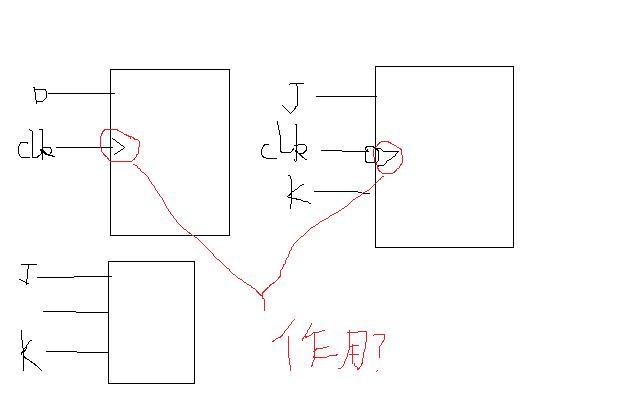 数字电路中这个符号表示什么?和作用