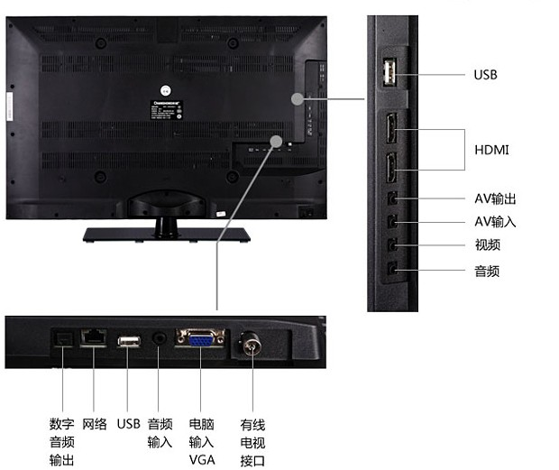 电脑声���#�.b9a�{)_5的立体声连接线(一般家电商场都有卖)如果你是从电视输出到电脑声卡