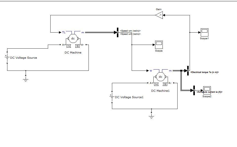 异步电机simulink模型