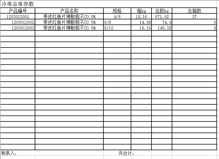 因进出我用excel字体做一套产品需要存表,(进出每天要求?表格的实践设计和作业综合应用图片