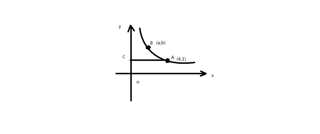 北京��b>��nK��x��kXz�_在平面直角坐标系中,反比例函数y=x分之k(x大于0,k为常数)的图像经过a