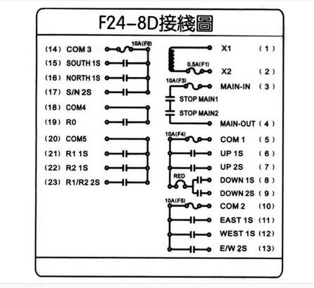 行车无线遥控器(f24-8d)接线方法.