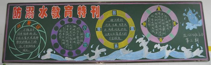 防溺水黑板报图片图片