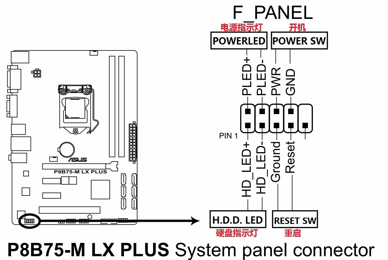 问: 华硕p8b75 lx plus主板和机箱接线最好有图