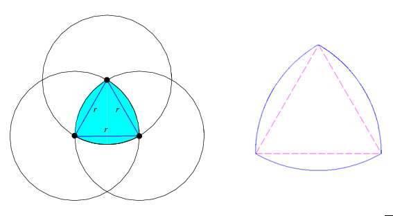 如果用莱洛三角形代替圆形做车轮的话会出现什么意想不到的情况图片