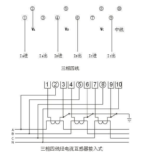 三相电表互感器接线怎么接