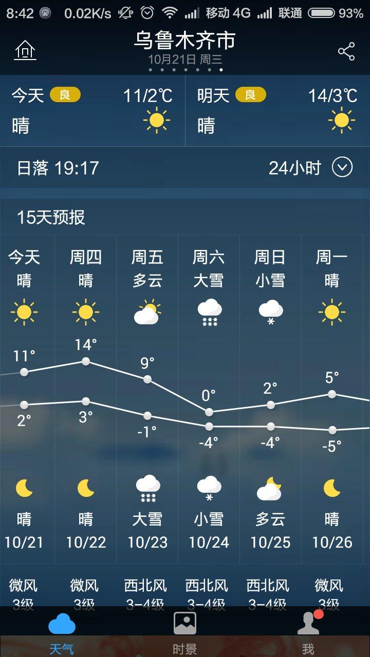 乌鲁木齐天预报_乌鲁木齐天气预报