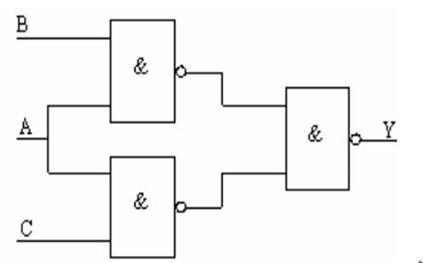 组合逻辑电路的设计