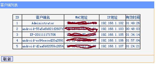 路由器客户端列表里的有效时间是什么意思