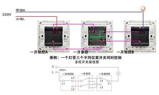 请看多控开关的接线图,所用电线图中已经画出