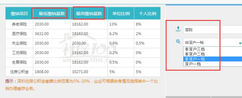 但是如果是非深户,深圳只能买职工社保,而职工社保又分一档二档三档.