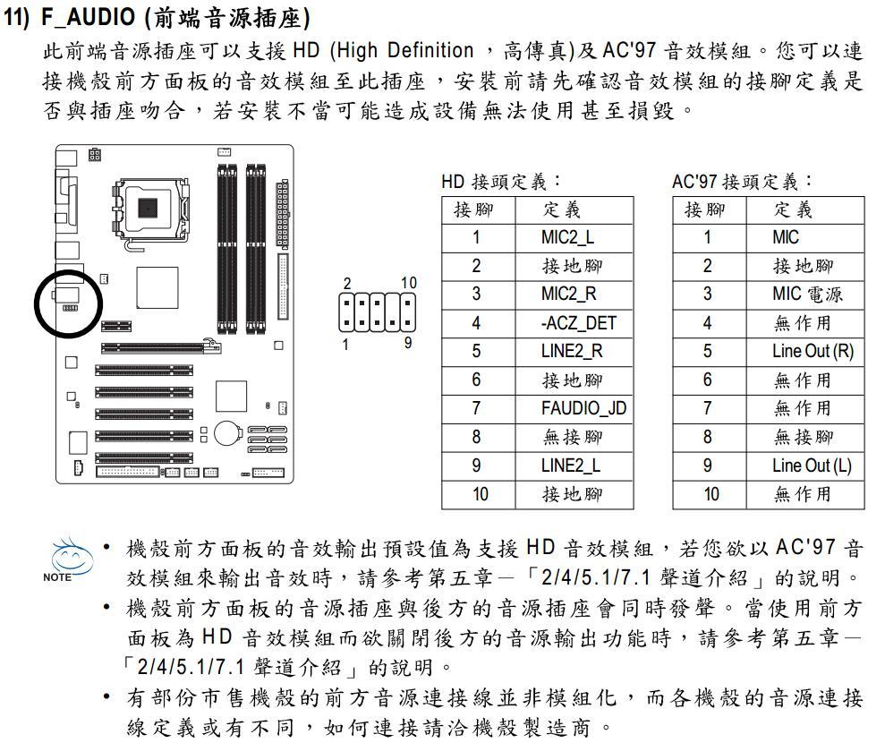 技嘉ga-p43-es3g主板f-audio针脚定义