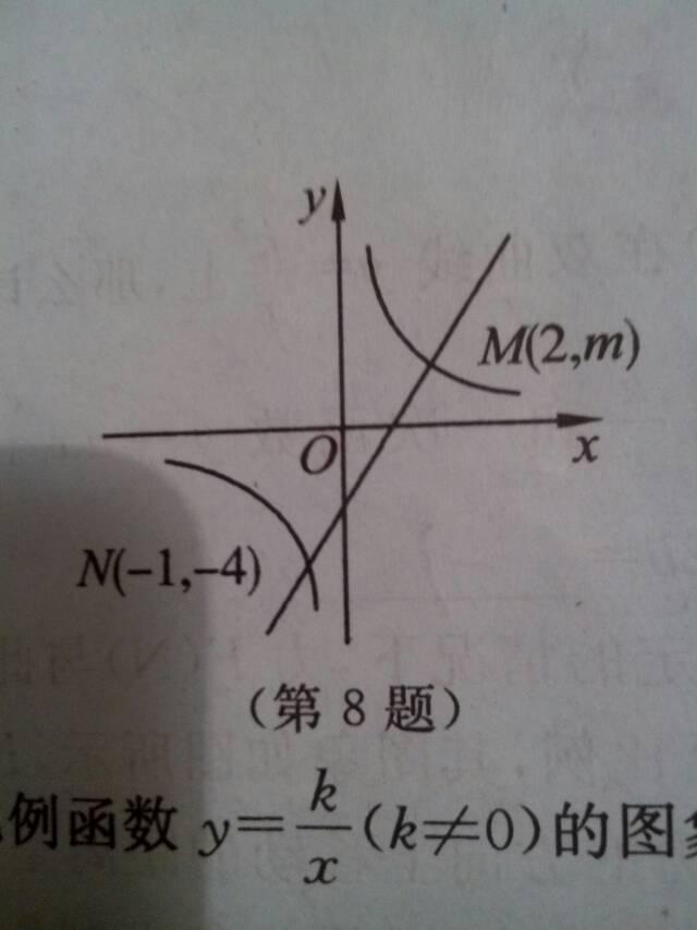 如何�9b�9n���y�n�K_一次函数y=kx b的图像与反比例函数y=k/x(k不等于0)的图像交于mn两点