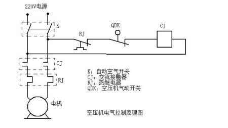 求空压机启停控制电路图,就是控制箱内部的