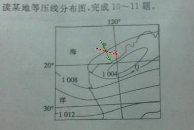 风首先是沿着水平气压梯度力方向从高压吹向低压的,所以过p点作水平图片