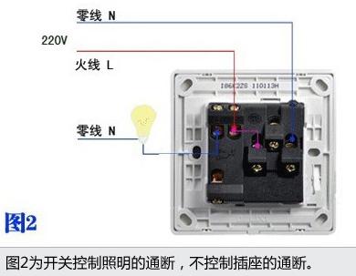 二,一开五孔插座开关只控制照明的通断,不控制插座通断的接线图(如图2