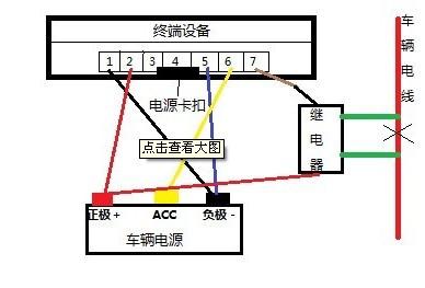 普通暗锁结构图