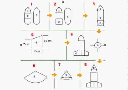 如何做水火箭?