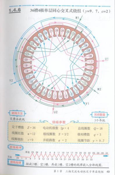 三相電機4級36槽單層交叉繞組2路怎么接線.知道說一下