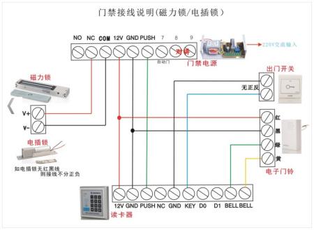 门禁电锁如何接线