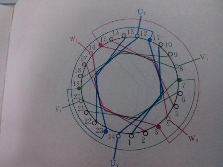 这个是正确的24槽2极电动机绕组接线图