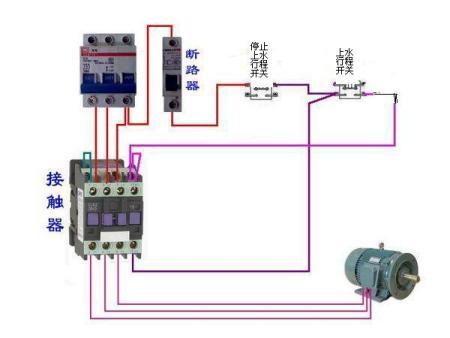 380v交流接触器连接行程开关接线图,是自动控制上水的