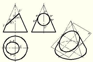 展开全部 圆锥曲线的行成,就是用一个平面去截圆柱或者圆锥.