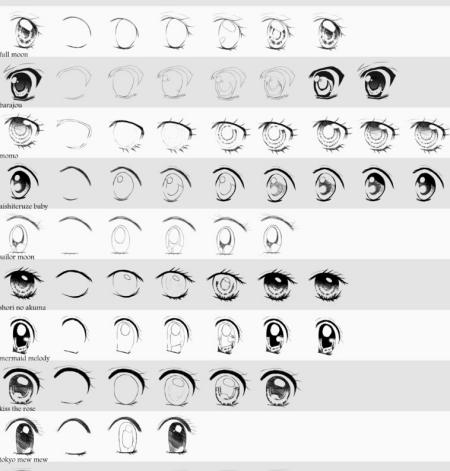 谁发下二次元眼睛的画法图片教程图片