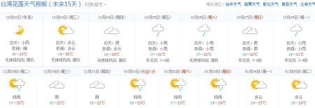 近五天台湾天气预报15天+