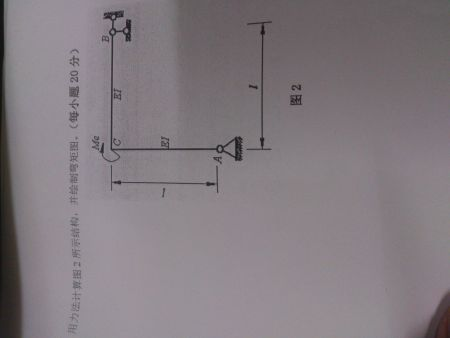 结构力学,想知道他的m1图与mp图画法!