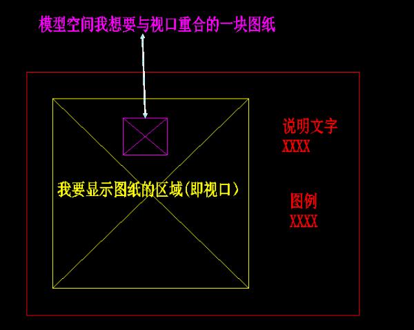 cad空间中让视口(模型区域)与布局矩形里cad2014位64官方网站图片