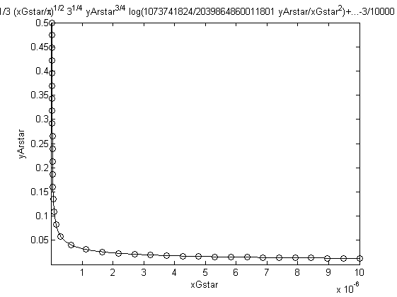 matlab体重ezplot符号绘制曲线时,设置中用函数秤包装设计图片